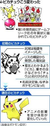 Pikachu Pokemon Herkunft
